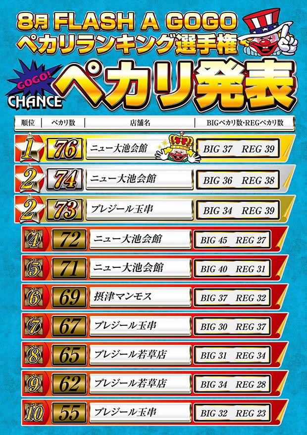 flash_ranking_1608
